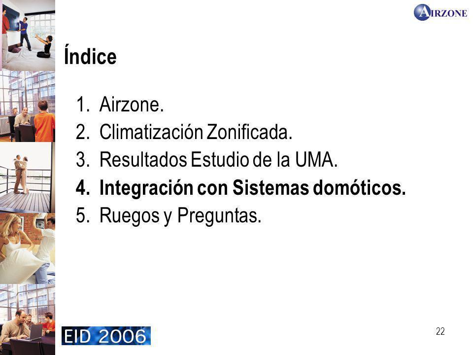 Índice Airzone. Climatización Zonificada.