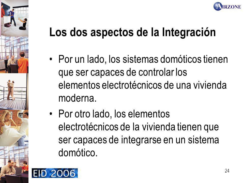Los dos aspectos de la Integración