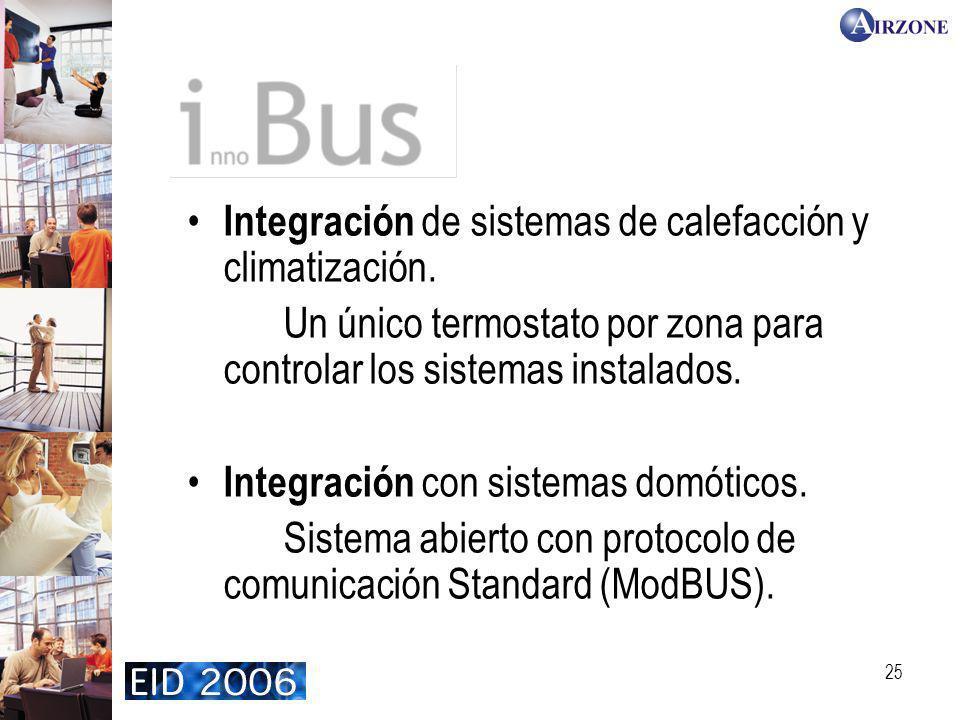 InnoBUS Integración de sistemas de calefacción y climatización.