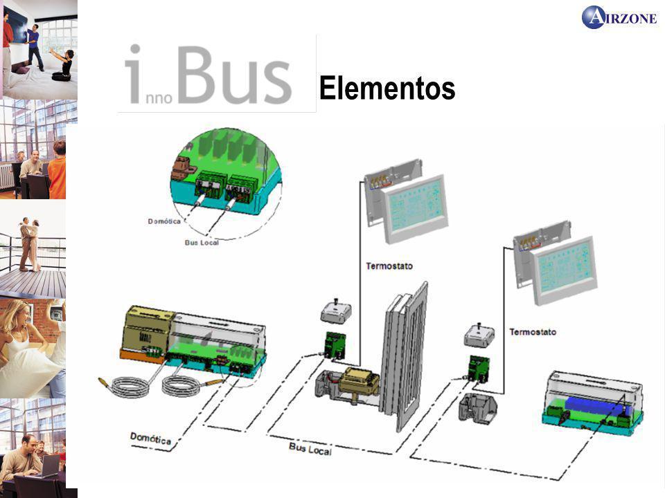 InnoBUS. Elementos