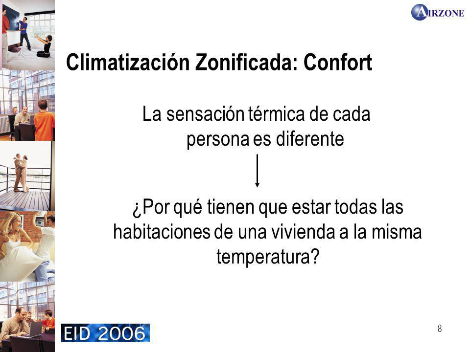 Climatización Zonificada: Confort