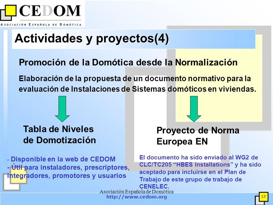 Asociación Española de Domótica
