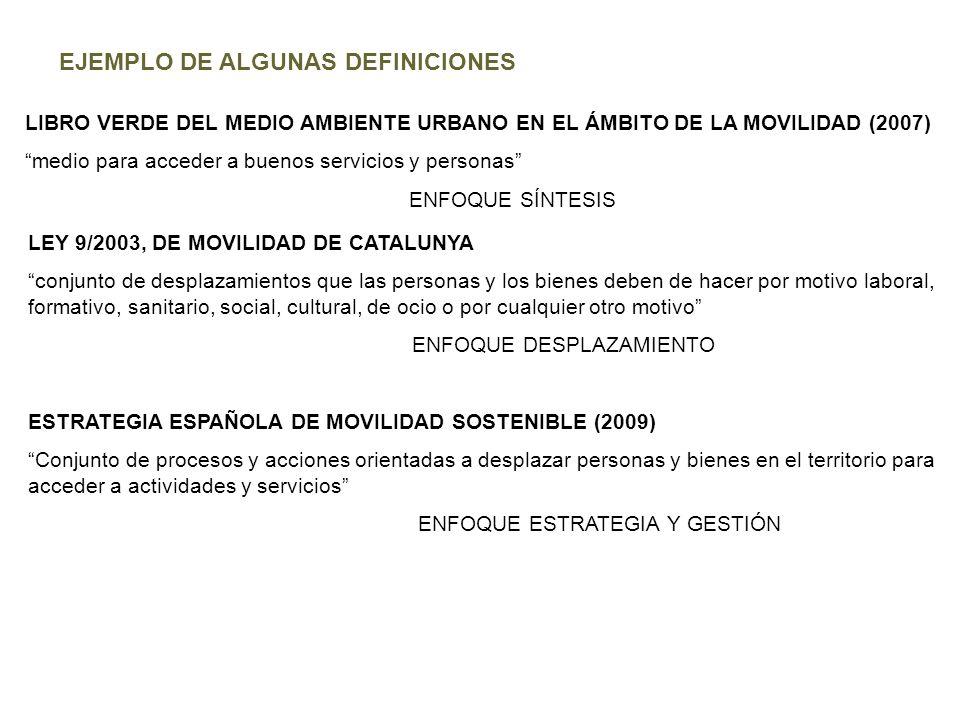 EJEMPLO DE ALGUNAS DEFINICIONES