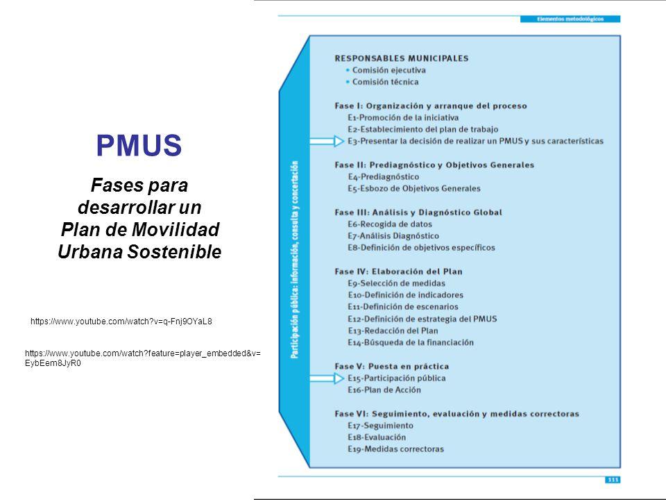 Fases para desarrollar un Plan de Movilidad Urbana Sostenible