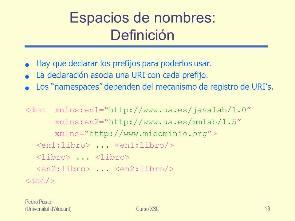 Espacios de nombres: Definición
