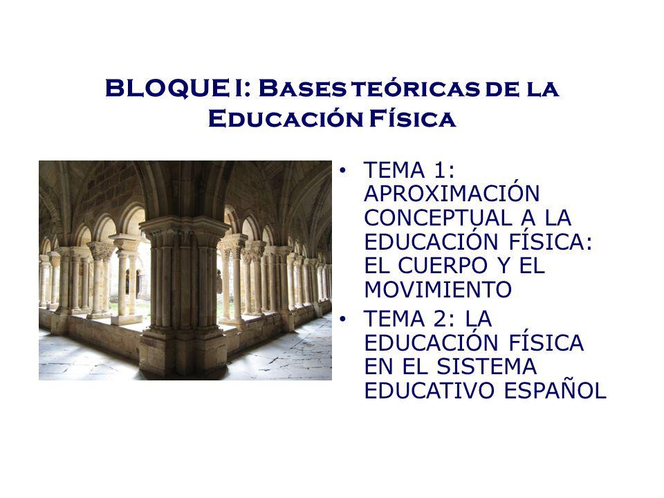 BLOQUE I: Bases teóricas de la Educación Física
