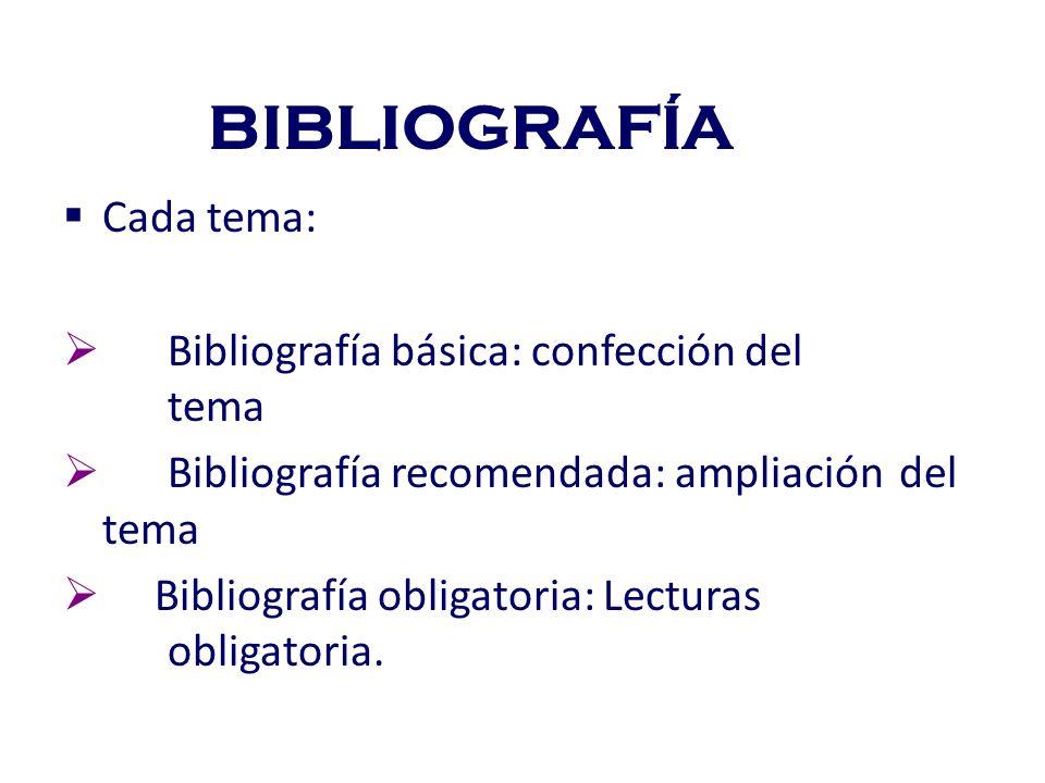 BIBLIOGRAFÍA Cada tema: Bibliografía básica: confección del tema
