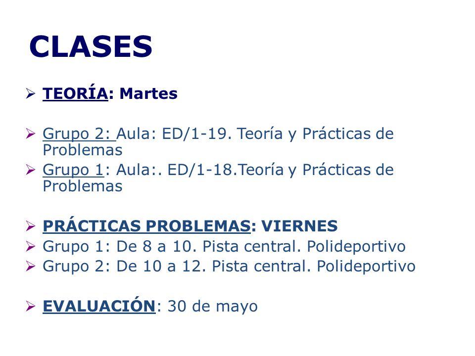CLASES TEORÍA: Martes. Grupo 2: Aula: ED/1-19. Teoría y Prácticas de Problemas. Grupo 1: Aula:. ED/1-18.Teoría y Prácticas de Problemas.