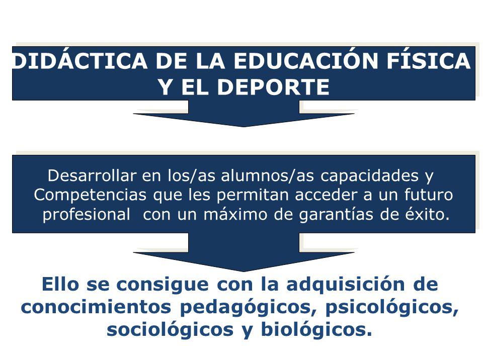 DIDÁCTICA DE LA EDUCACIÓN FÍSICA Y EL DEPORTE