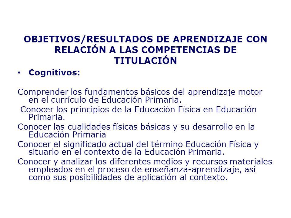 OBJETIVOS/RESULTADOS DE APRENDIZAJE CON RELACIÓN A LAS COMPETENCIAS DE TITULACIÓN
