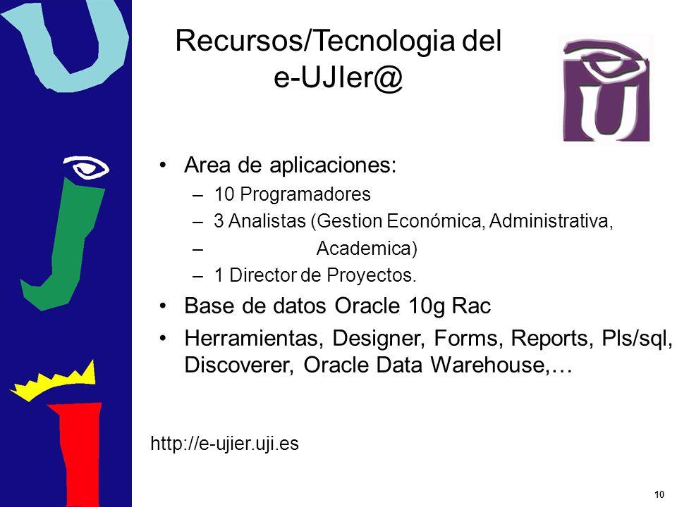 Recursos/Tecnologia del e-UJIer@