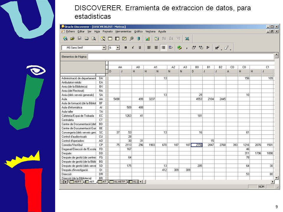 DISCOVERER. Erramienta de extraccion de datos, para