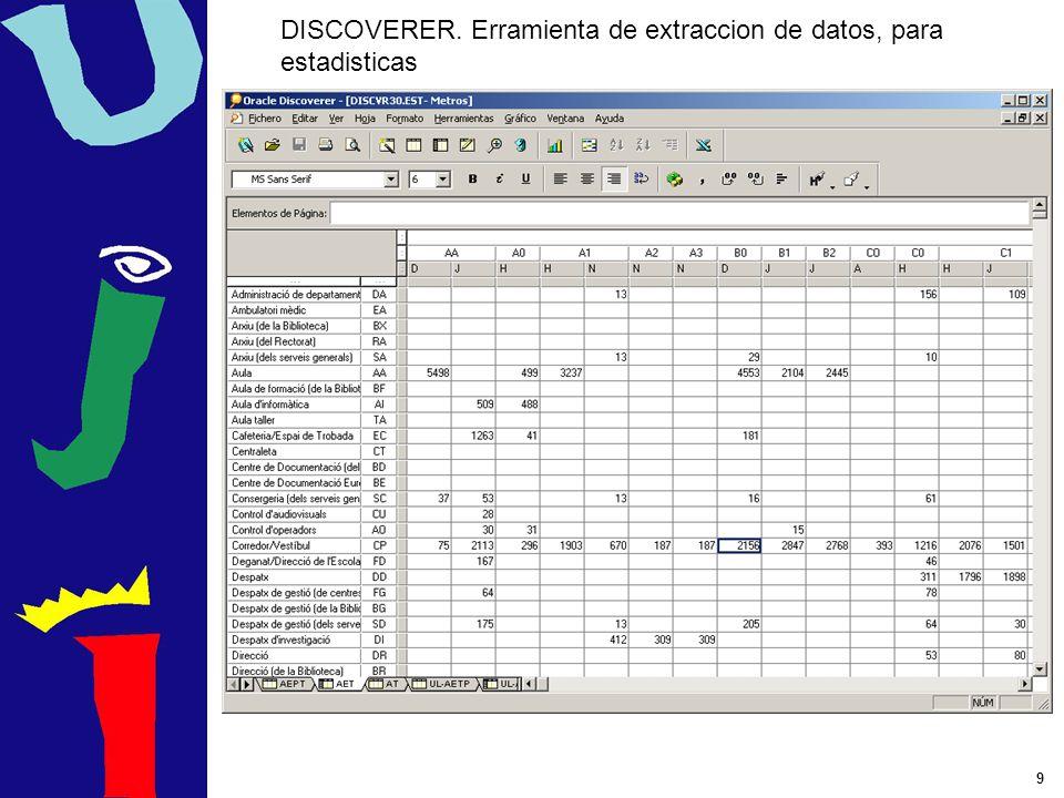 DISCOVERER. Erramienta de extraccion de datos, para