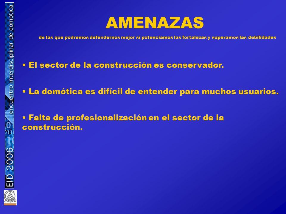 AMENAZAS El sector de la construcción es conservador.
