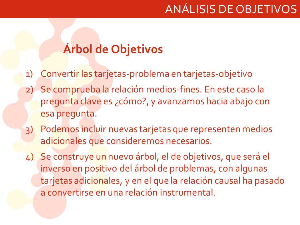 ANÁLISIS DE OBJETIVOS Árbol de Objetivos