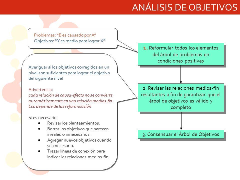 3. Consensuar el Árbol de Objetivos