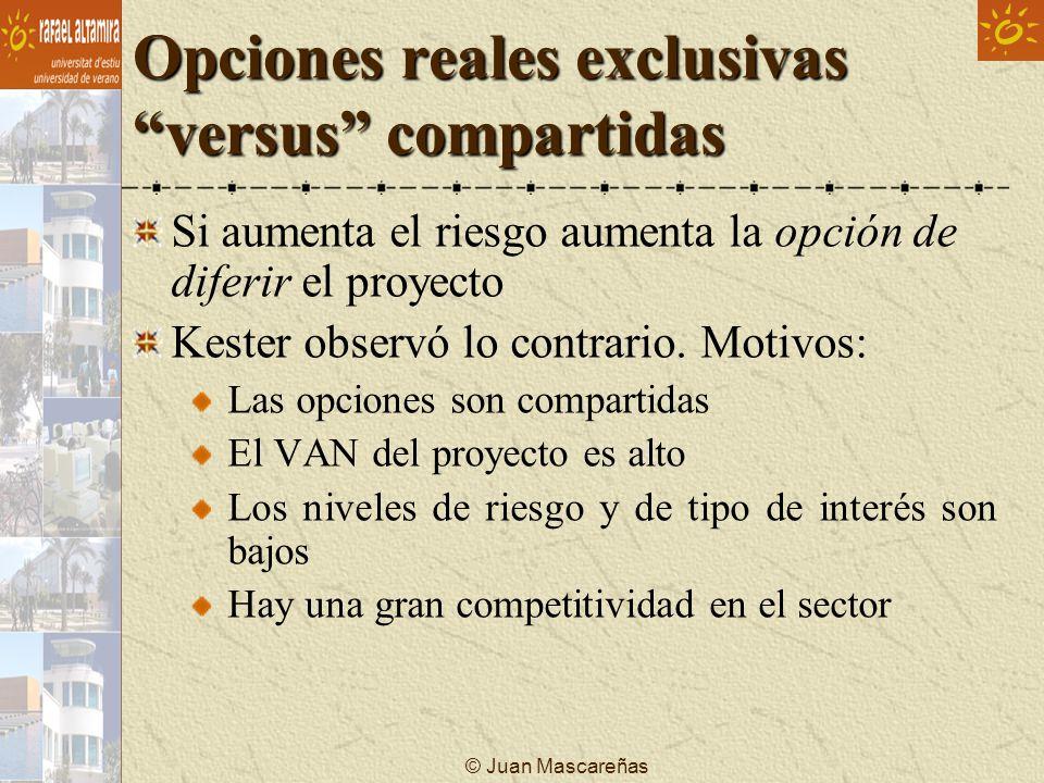 Opciones reales exclusivas versus compartidas