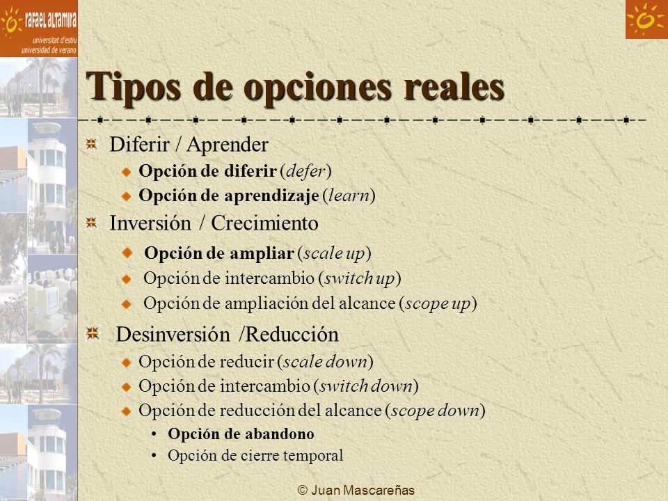 Tipos de opciones reales