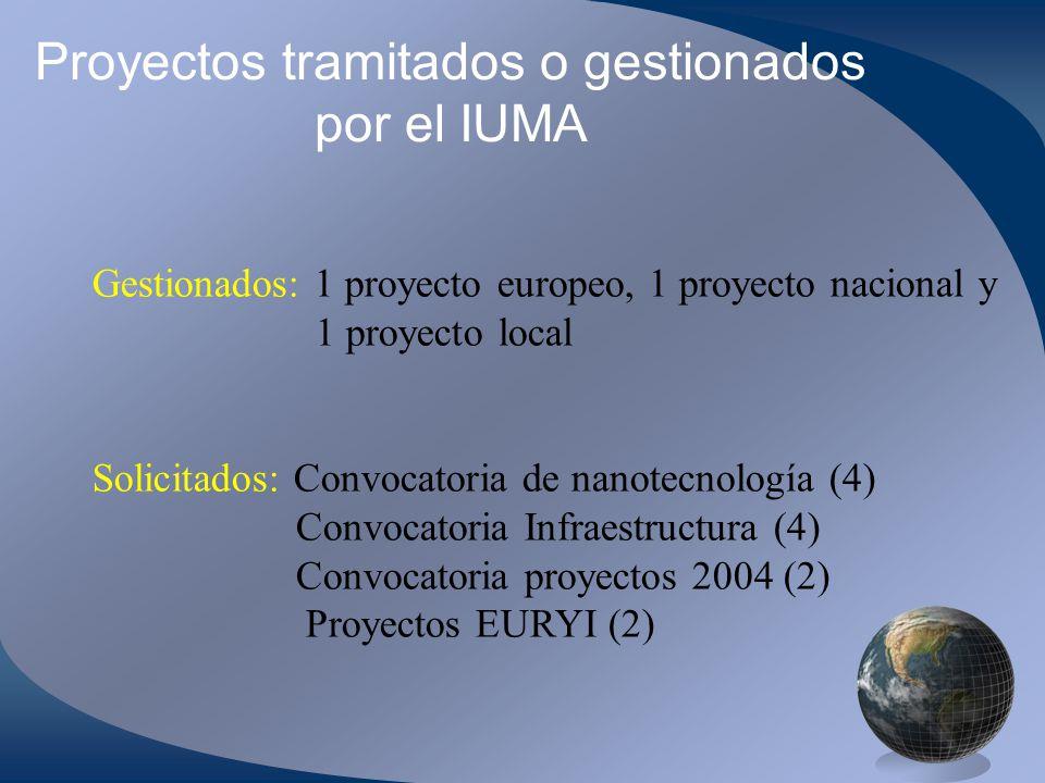 Proyectos tramitados o gestionados por el IUMA