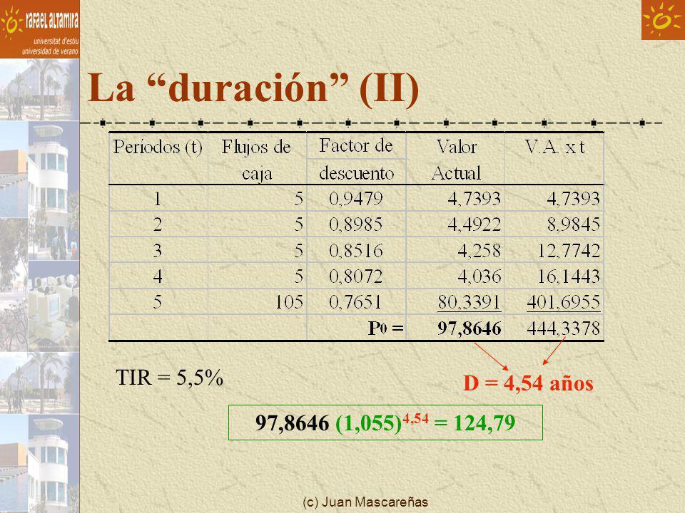 La duración (II) TIR = 5,5% D = 4,54 años