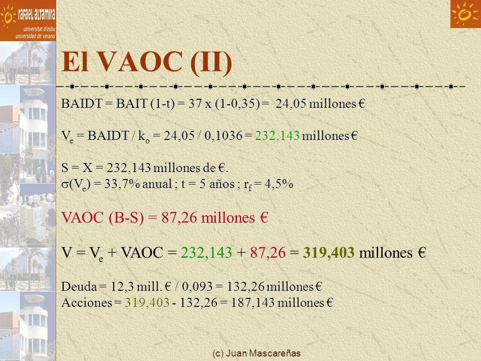 El VAOC (II) VAOC (B-S) = 87,26 millones €