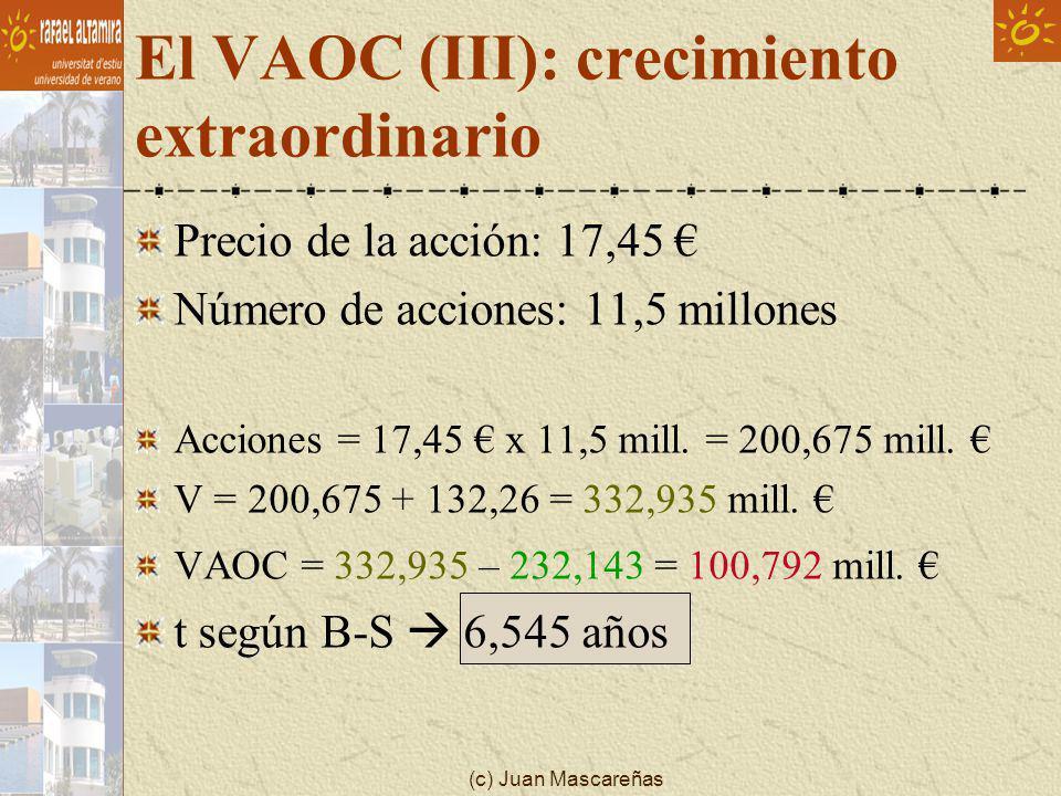 El VAOC (III): crecimiento extraordinario
