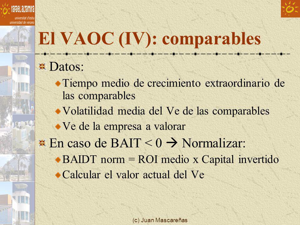 El VAOC (IV): comparables