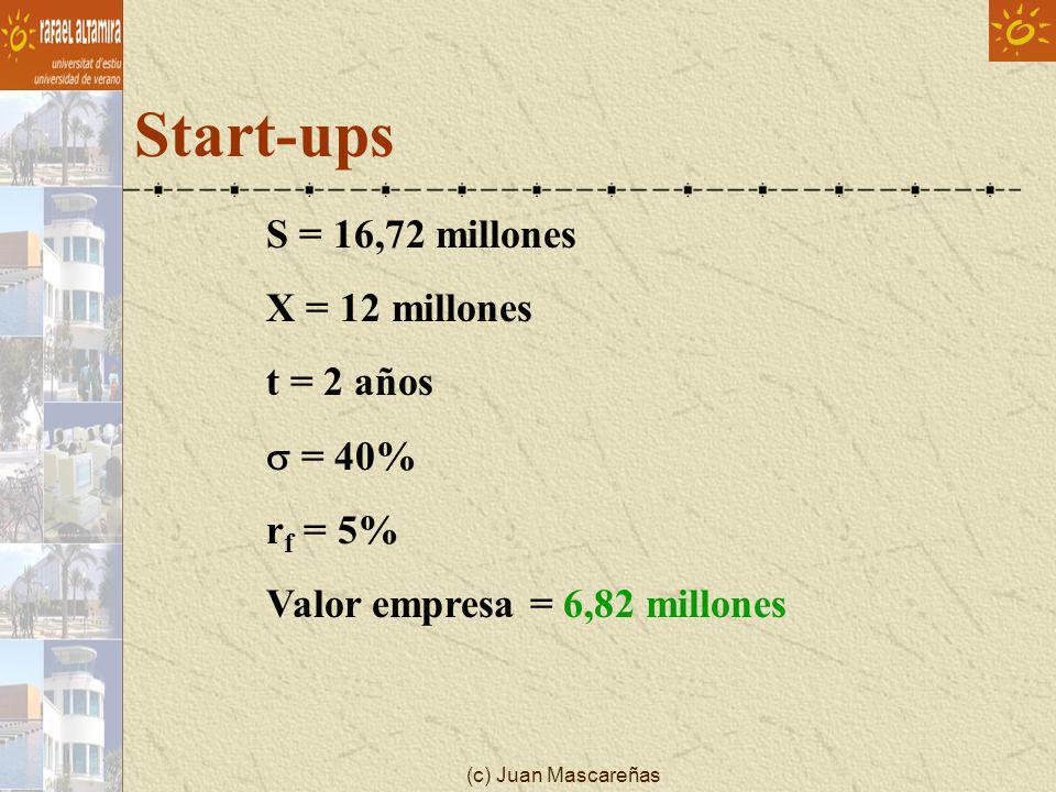 Start-ups S = 16,72 millones X = 12 millones t = 2 años s = 40%