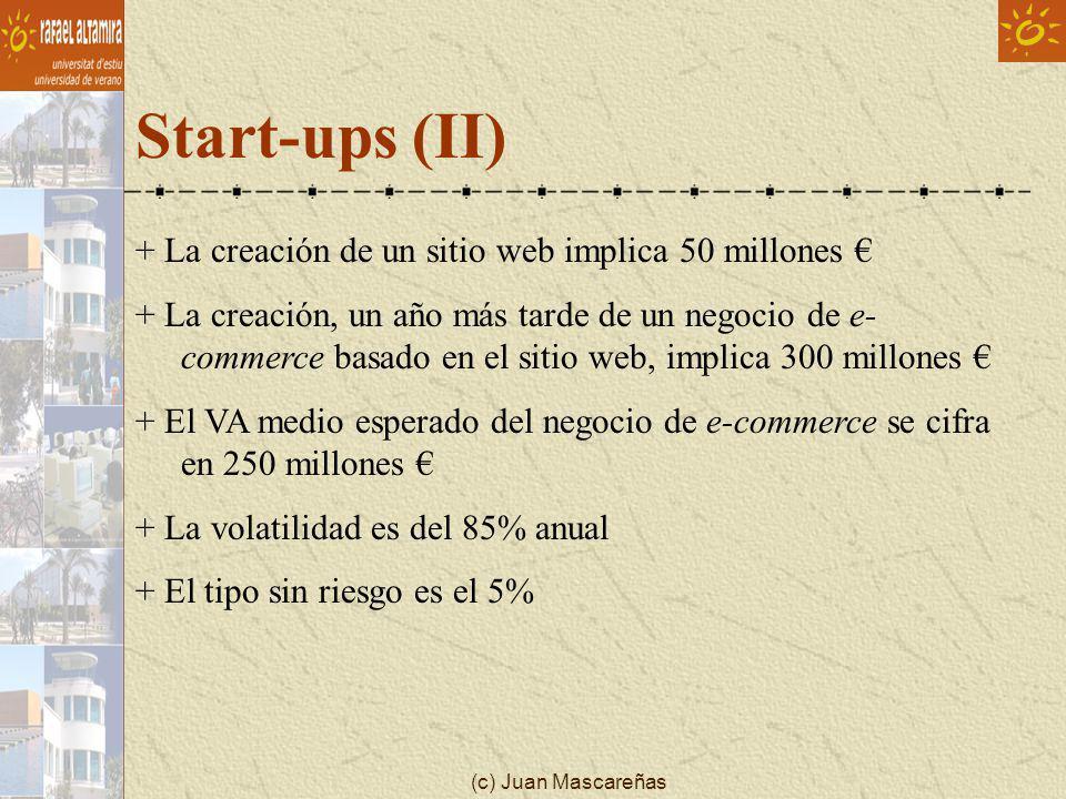 Start-ups (II) + La creación de un sitio web implica 50 millones €