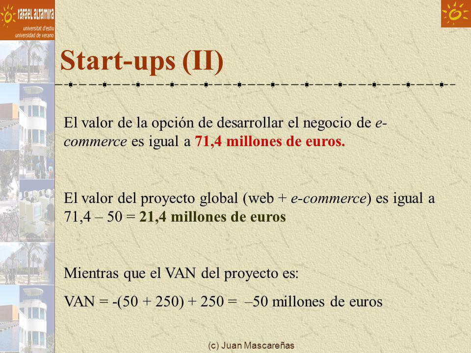Start-ups (II) El valor de la opción de desarrollar el negocio de e-commerce es igual a 71,4 millones de euros.