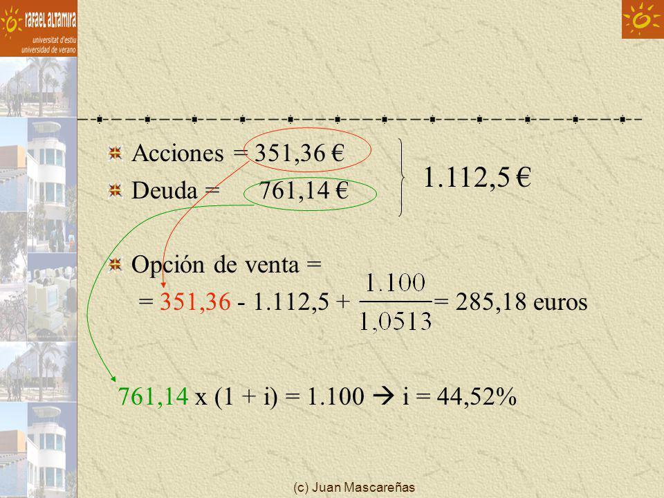1.112,5 € Acciones = 351,36 € Deuda = 761,14 € Opción de venta =