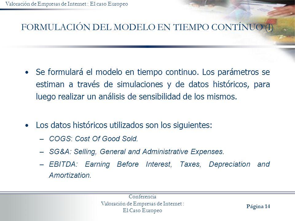 FORMULACIÓN DEL MODELO EN TIEMPO CONTÍNUO (I)