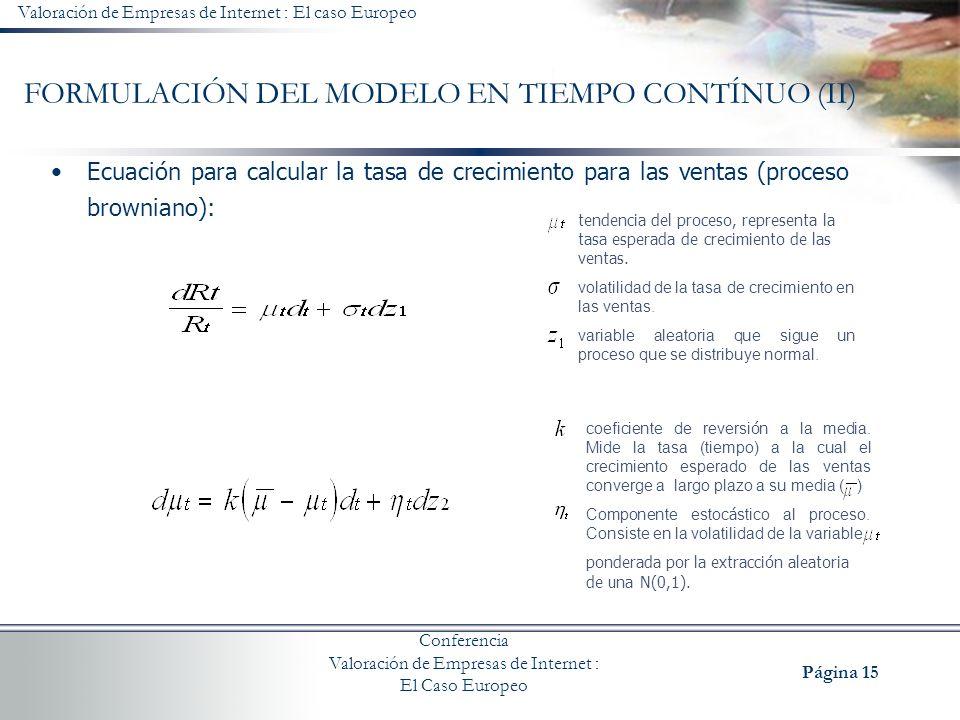 FORMULACIÓN DEL MODELO EN TIEMPO CONTÍNUO (II)