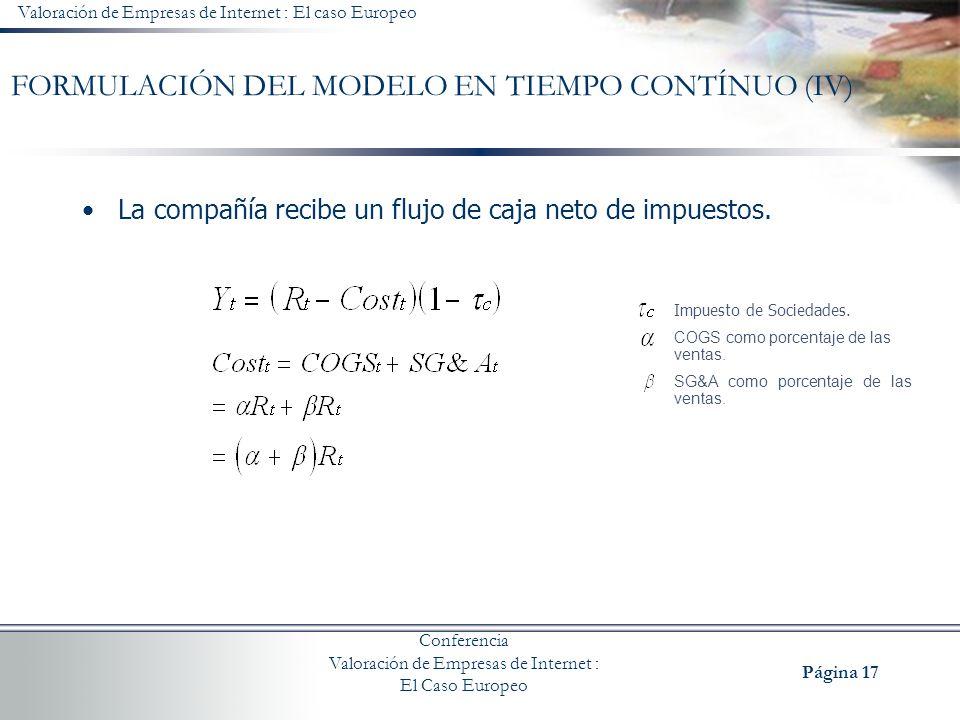 FORMULACIÓN DEL MODELO EN TIEMPO CONTÍNUO (IV)