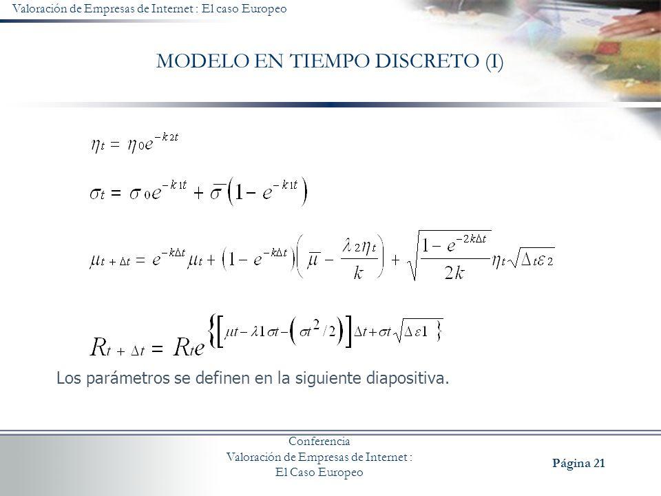 MODELO EN TIEMPO DISCRETO (I)