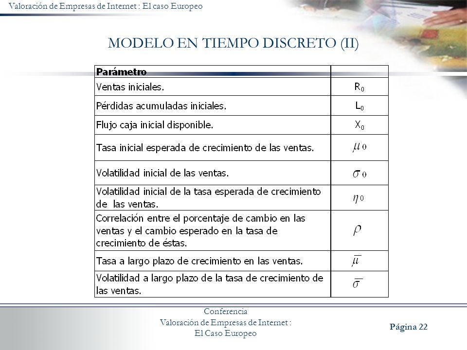 MODELO EN TIEMPO DISCRETO (II)