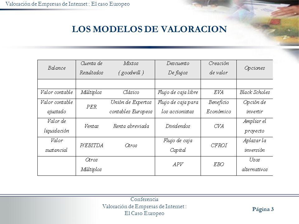 LOS MODELOS DE VALORACION