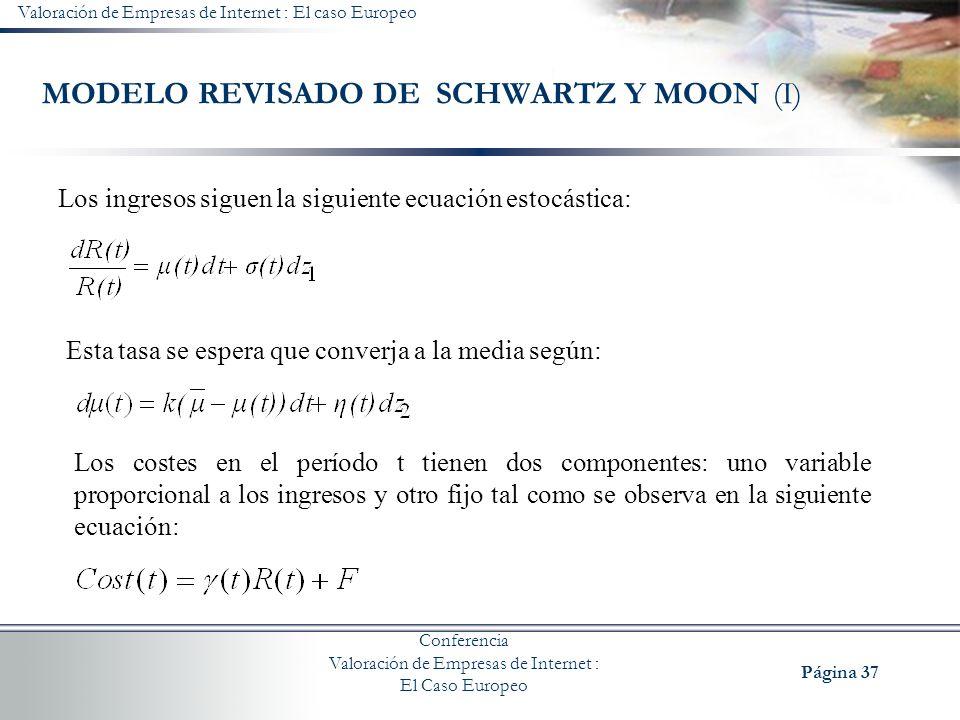 MODELO REVISADO DE SCHWARTZ Y MOON (I)
