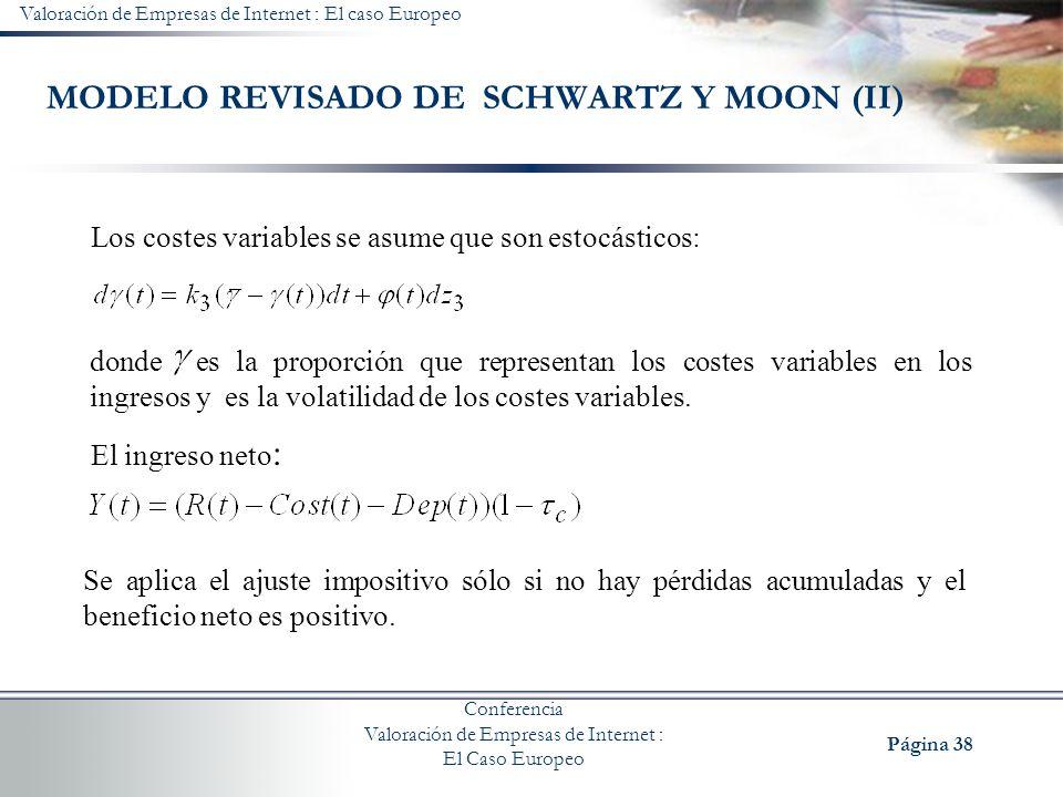 MODELO REVISADO DE SCHWARTZ Y MOON (II)