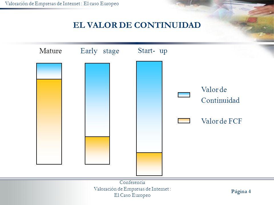 EL VALOR DE CONTINUIDAD