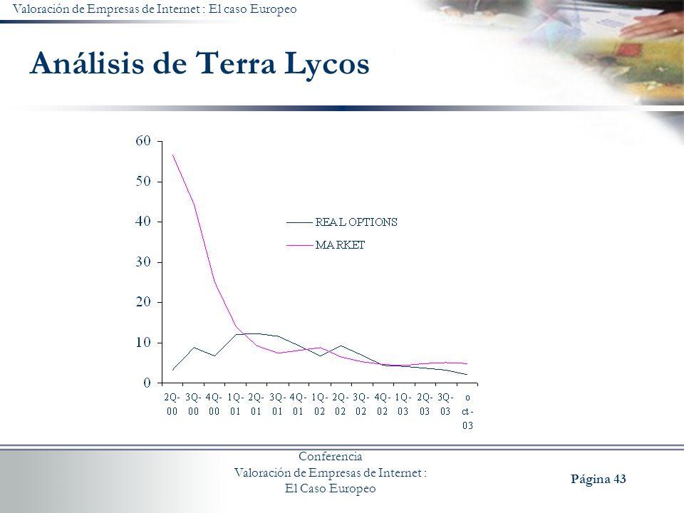 Análisis de Terra Lycos