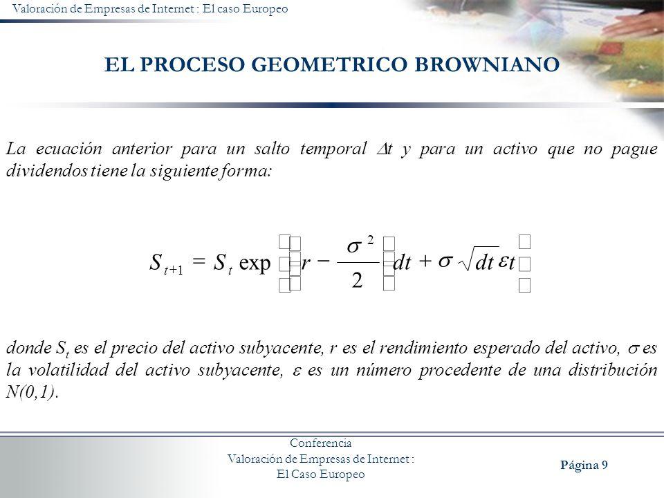 EL PROCESO GEOMETRICO BROWNIANO