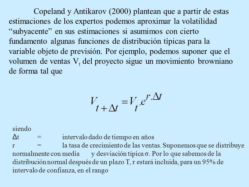 Copeland y Antikarov (2000) plantean que a partir de estas estimaciones de los expertos podemos aproximar la volatilidad subyacente en sus estimaciones si asumimos con cierto fundamento algunas funciones de distribución típicas para la variable objeto de previsión. Por ejemplo, podemos suponer que el volumen de ventas Vt del proyecto sigue un movimiento browniano de forma tal que