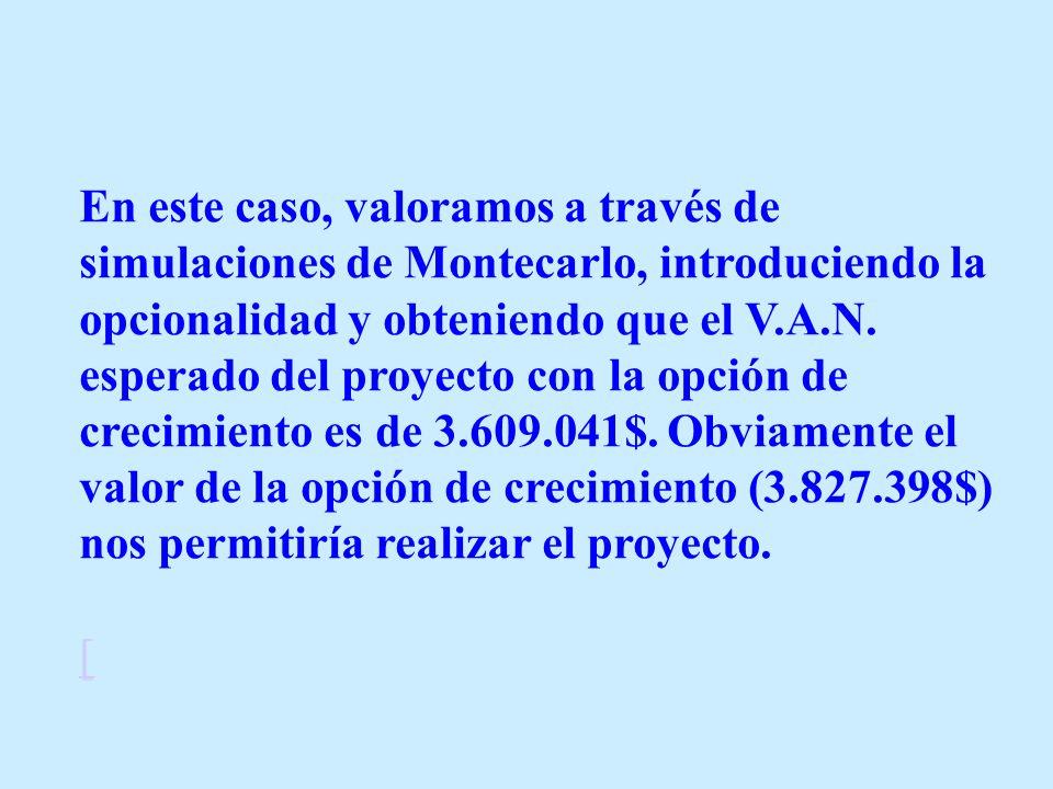 En este caso, valoramos a través de simulaciones de Montecarlo, introduciendo la opcionalidad y obteniendo que el V.A.N. esperado del proyecto con la opción de crecimiento es de 3.609.041$. Obviamente el valor de la opción de crecimiento (3.827.398$) nos permitiría realizar el proyecto.