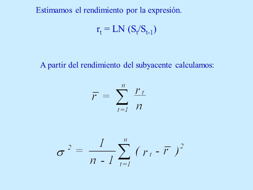 rt = LN (St/St-1) Estimamos el rendimiento por la expresión.