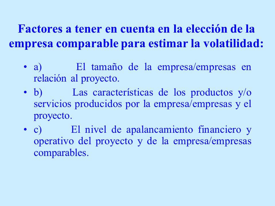 Factores a tener en cuenta en la elección de la empresa comparable para estimar la volatilidad:
