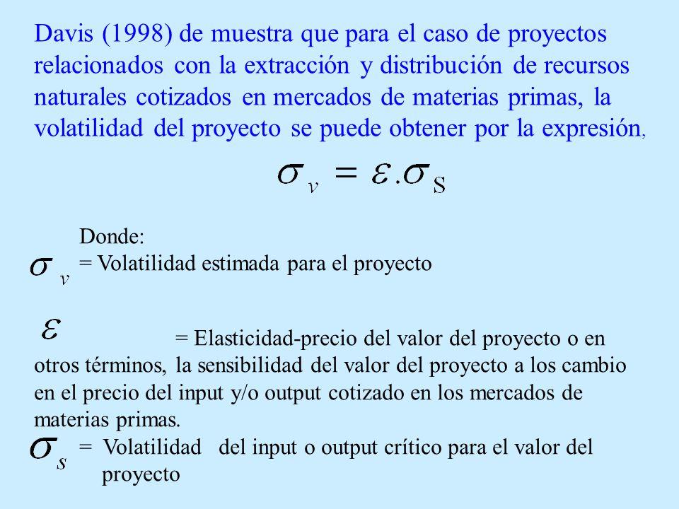 Davis (1998) de muestra que para el caso de proyectos relacionados con la extracción y distribución de recursos naturales cotizados en mercados de materias primas, la volatilidad del proyecto se puede obtener por la expresión,
