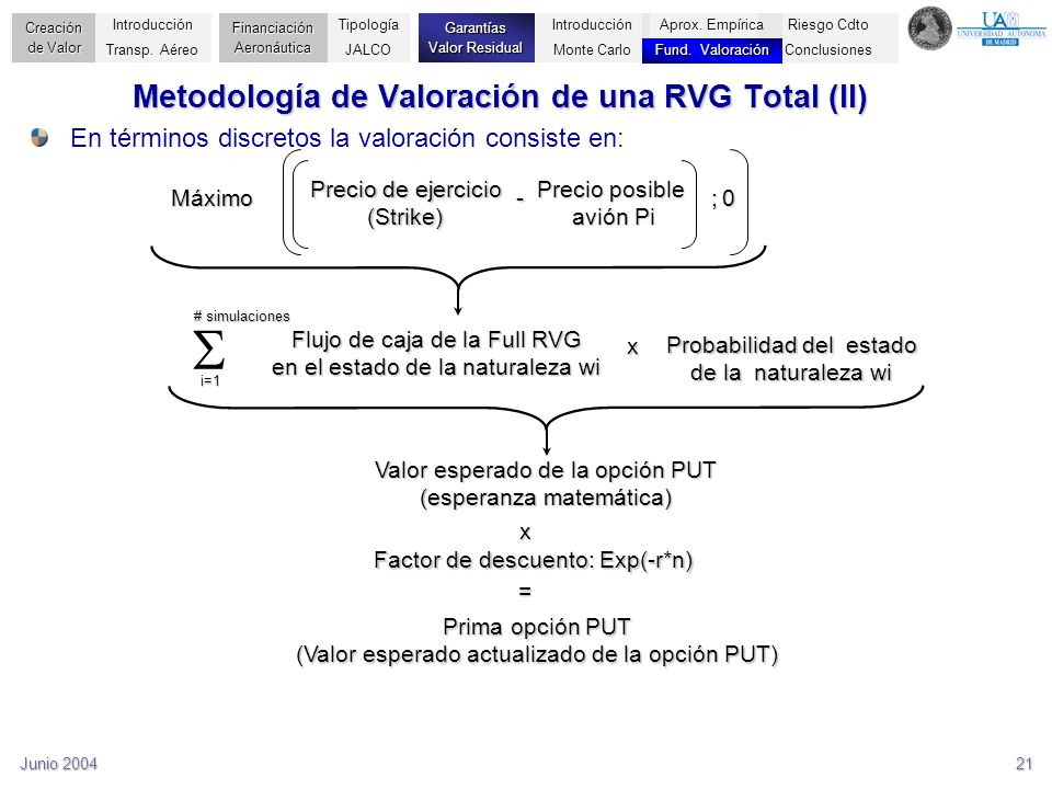 Metodología de Valoración de una RVG Total (II)