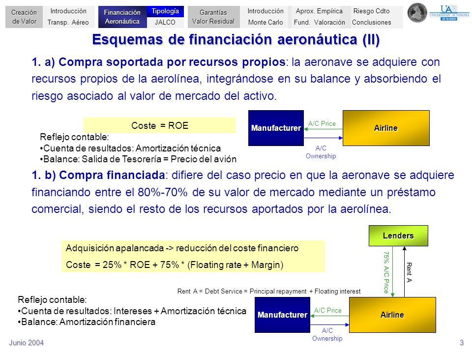 Esquemas de financiación aeronáutica (II)