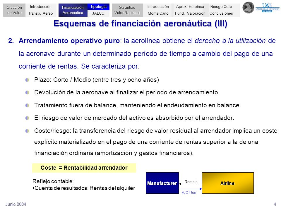 Esquemas de financiación aeronáutica (III)